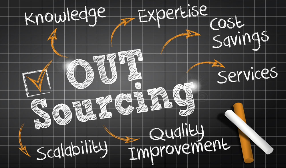 outsourcing of software